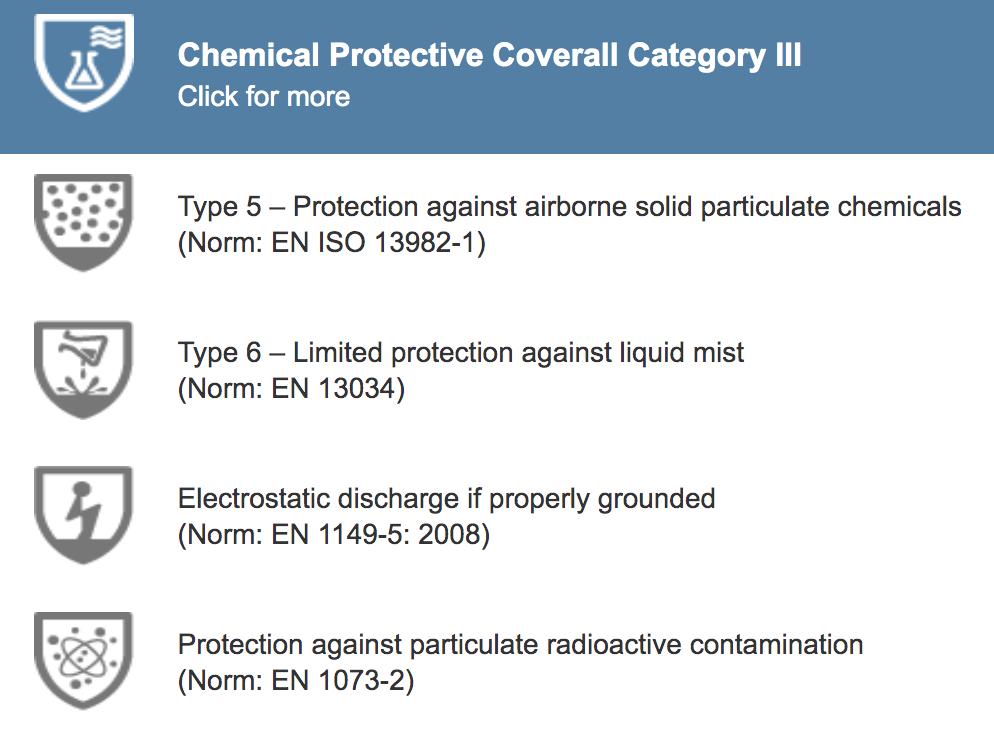 Tyvek 400 Chemical Pictogram